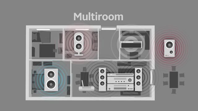 Sony HT-CT790 Soundbar, Bluetooth, NFC, Multiroom | OTTO